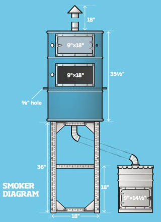 how to build a cold smoker out of wood
